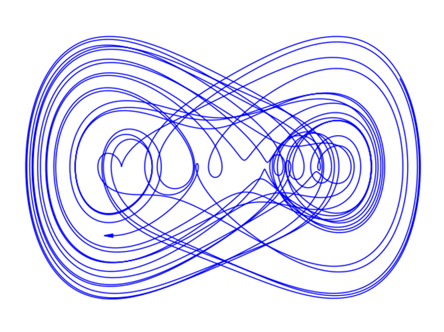 Duffing attractor